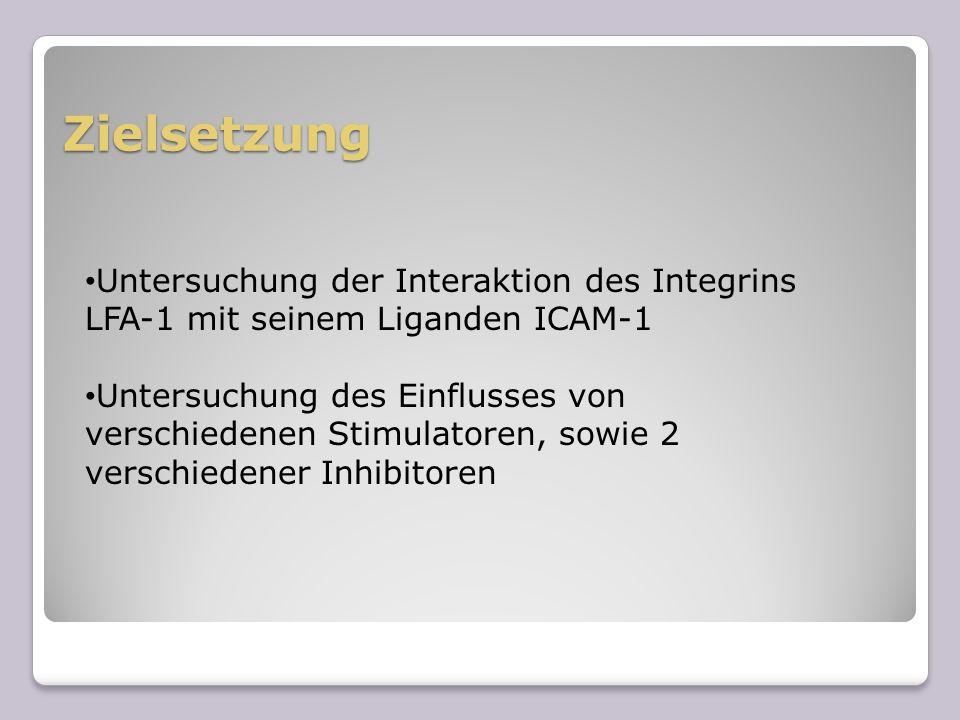 Zielsetzung Untersuchung der Interaktion des Integrins LFA-1 mit seinem Liganden ICAM-1.