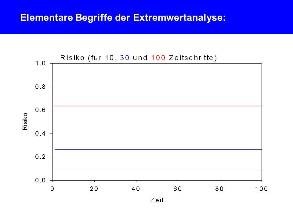 Elementare Begriffe der Extremwertanalyse:
