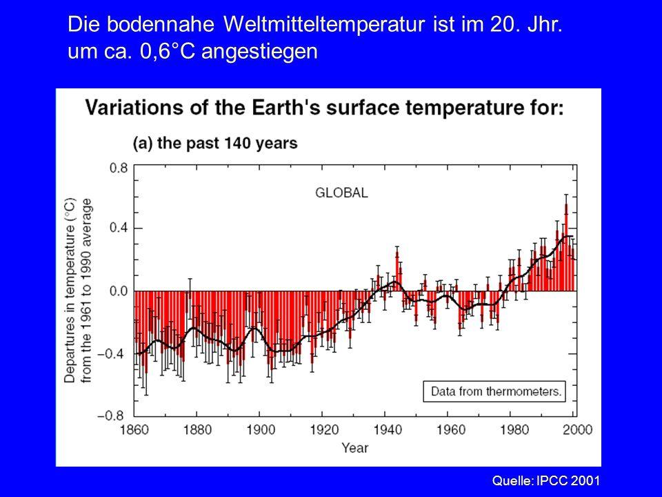Die bodennahe Weltmitteltemperatur ist im 20. Jhr. um ca