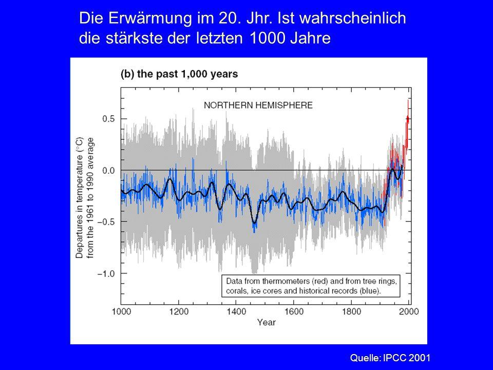 Die Erwärmung im 20. Jhr. Ist wahrscheinlich die stärkste der letzten 1000 Jahre
