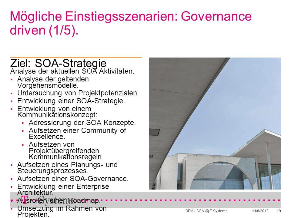 Mögliche Einstiegsszenarien: Governance driven (1/5).