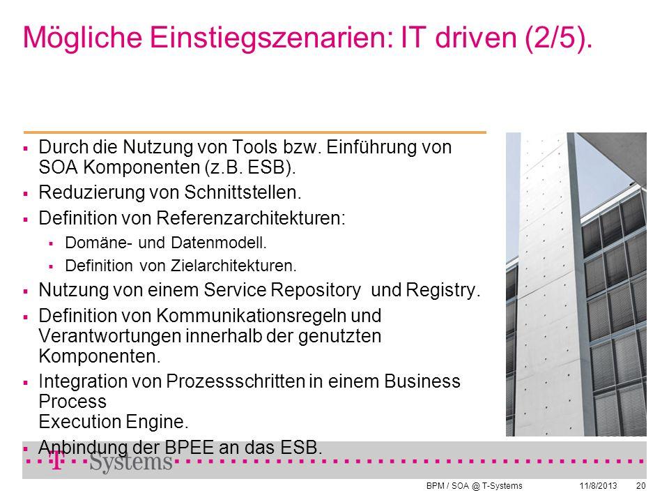 Mögliche Einstiegszenarien: IT driven (2/5).
