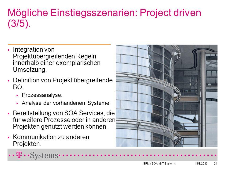 Mögliche Einstiegsszenarien: Project driven (3/5).