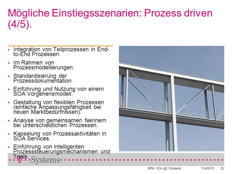 Mögliche Einstiegsszenarien: Prozess driven (4/5).