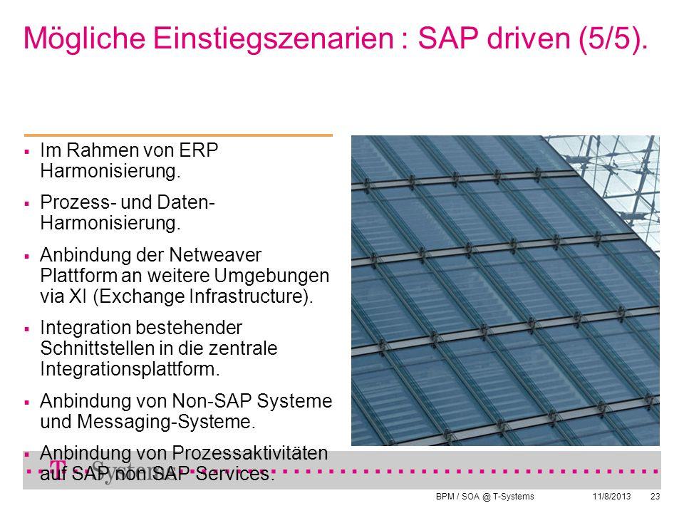 Mögliche Einstiegszenarien : SAP driven (5/5).