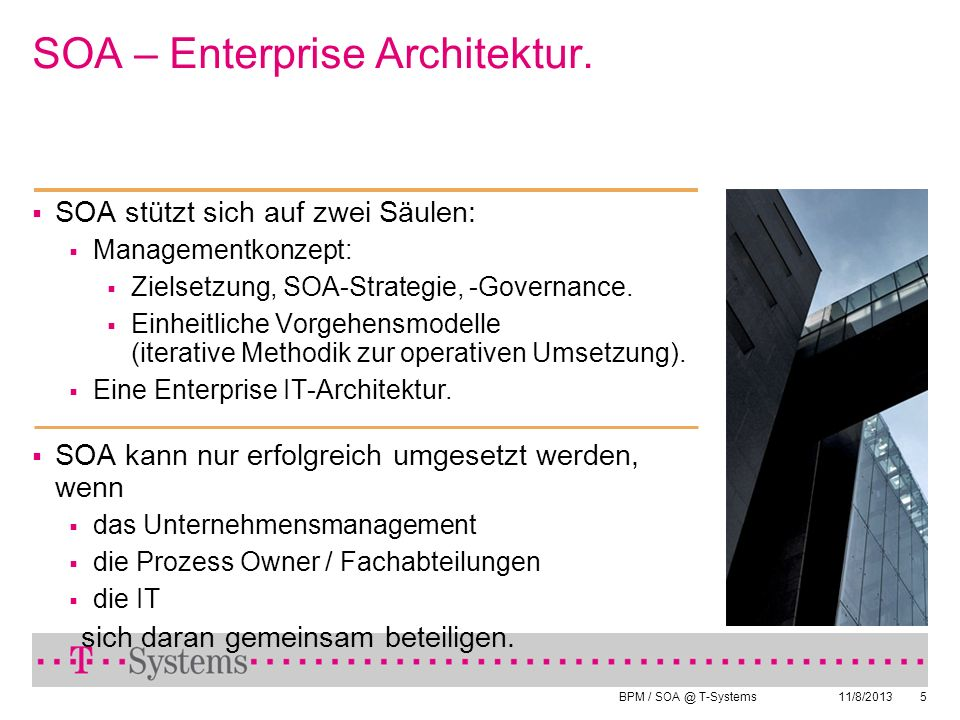 SOA – Enterprise Architektur.