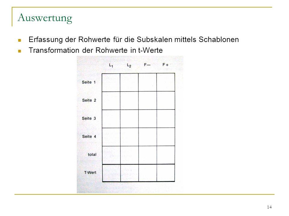 Auswertung Erfassung der Rohwerte für die Subskalen mittels Schablonen