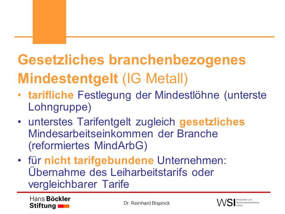 Gesetzliches branchenbezogenes Mindestentgelt (IG Metall)