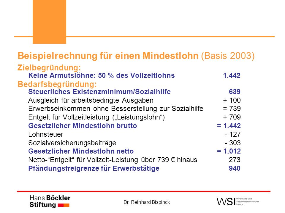 Beispielrechnung für einen Mindestlohn (Basis 2003)