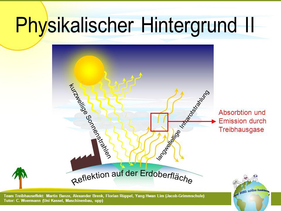 Physikalischer Hintergrund II
