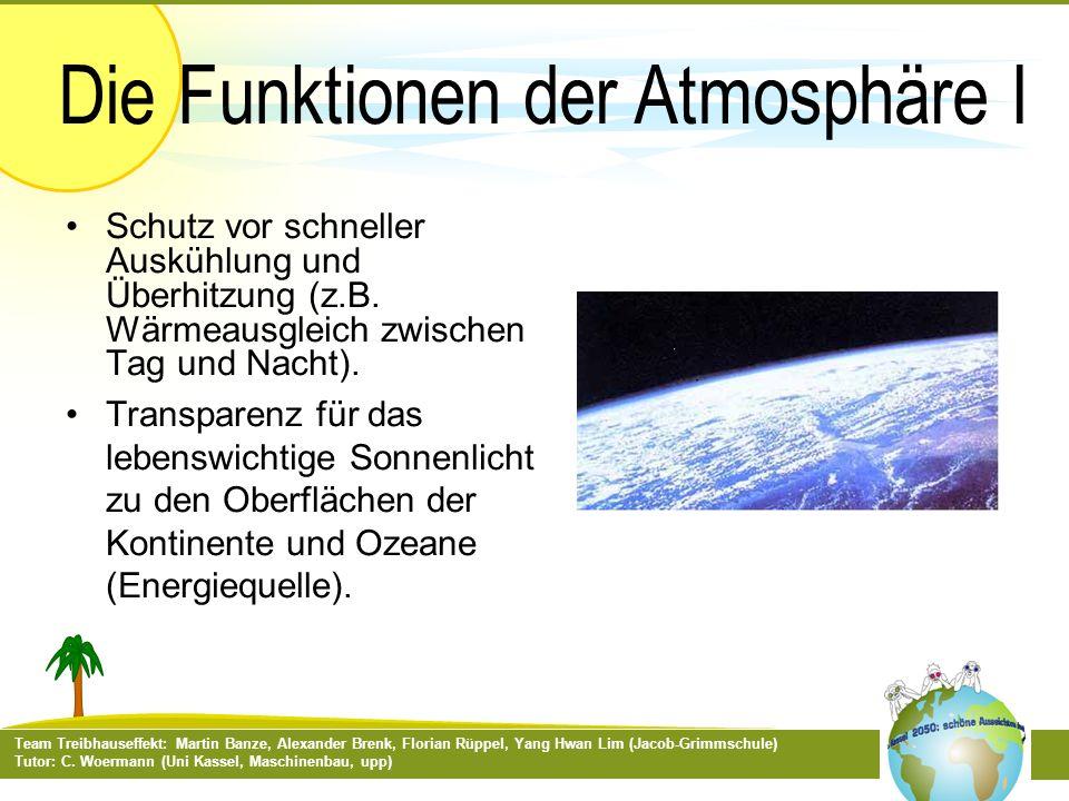 Die Funktionen der Atmosphäre I