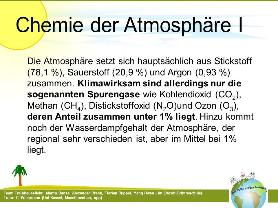 Chemie der Atmosphäre I