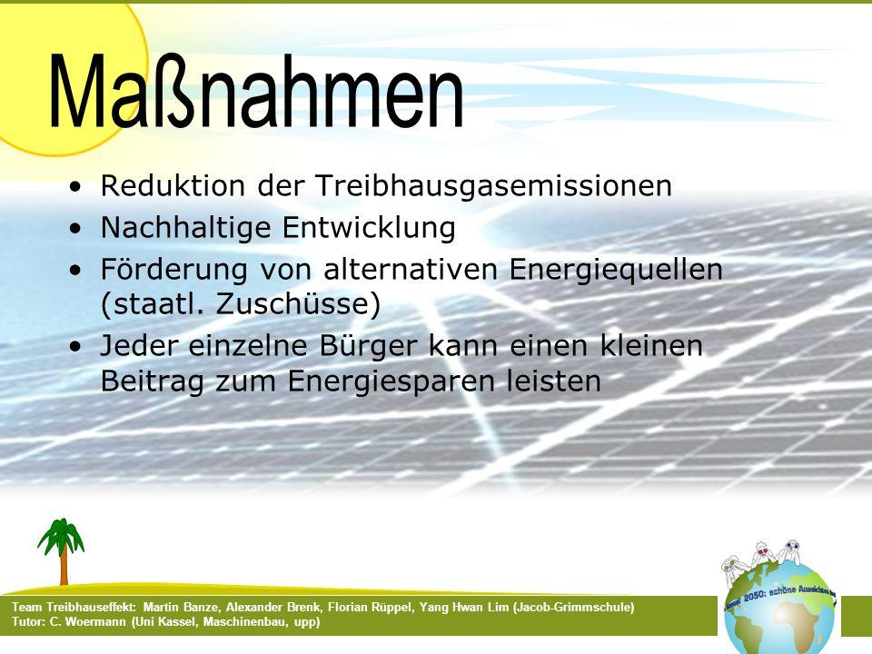 Reduktion der Treibhausgasemissionen Nachhaltige Entwicklung