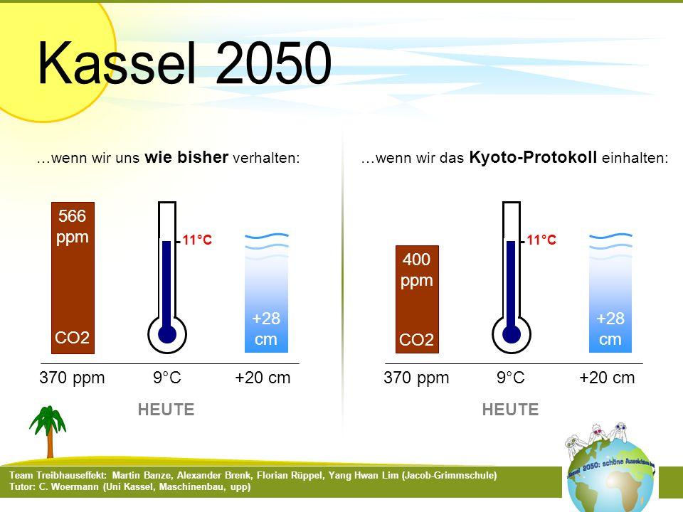 Kassel 2050 CO2 566 ppm +28 cm +28 cm CO2 400 ppm 370 ppm 9°C +20 cm