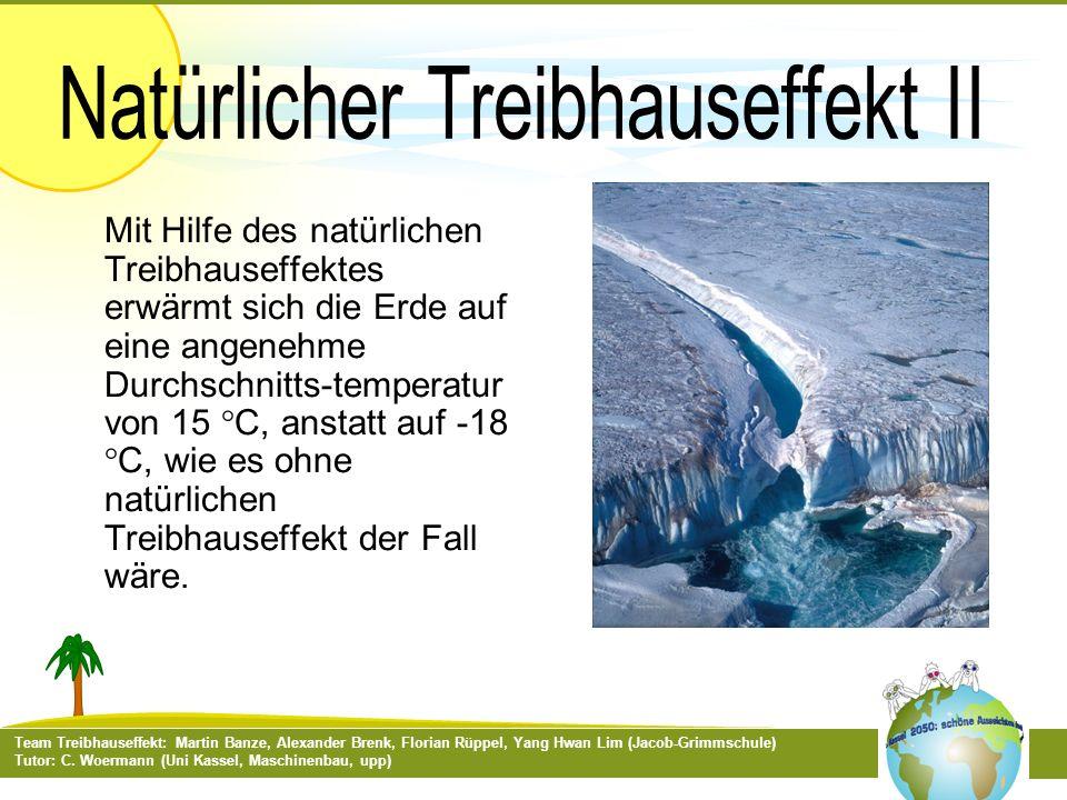 Natürlicher Treibhauseffekt II