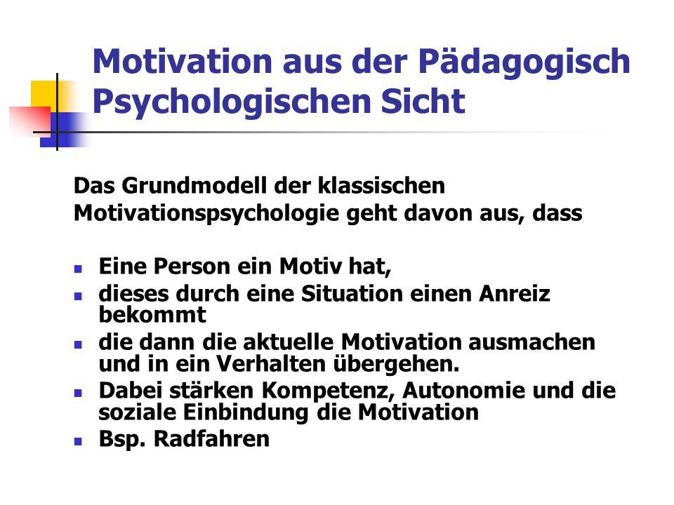 Motivation aus der Pädagogisch Psychologischen Sicht