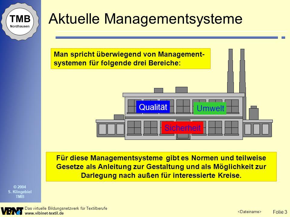 Aktuelle Managementsysteme