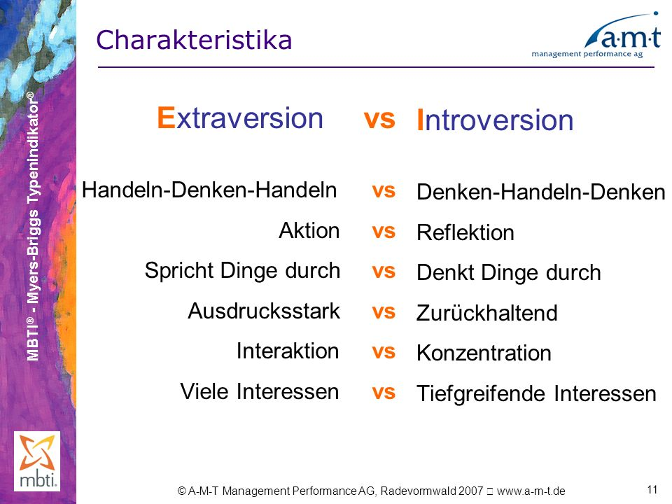 Extraversion vs Introversion Charakteristika Handeln-Denken-Handeln vs
