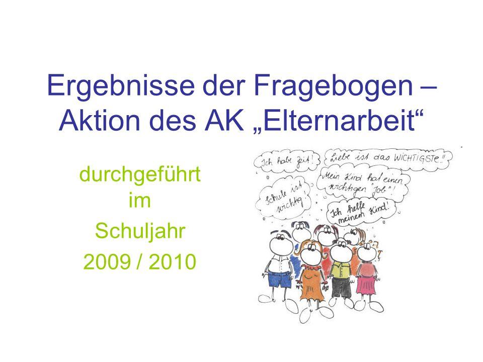 """Ergebnisse der Fragebogen – Aktion des AK """"Elternarbeit"""