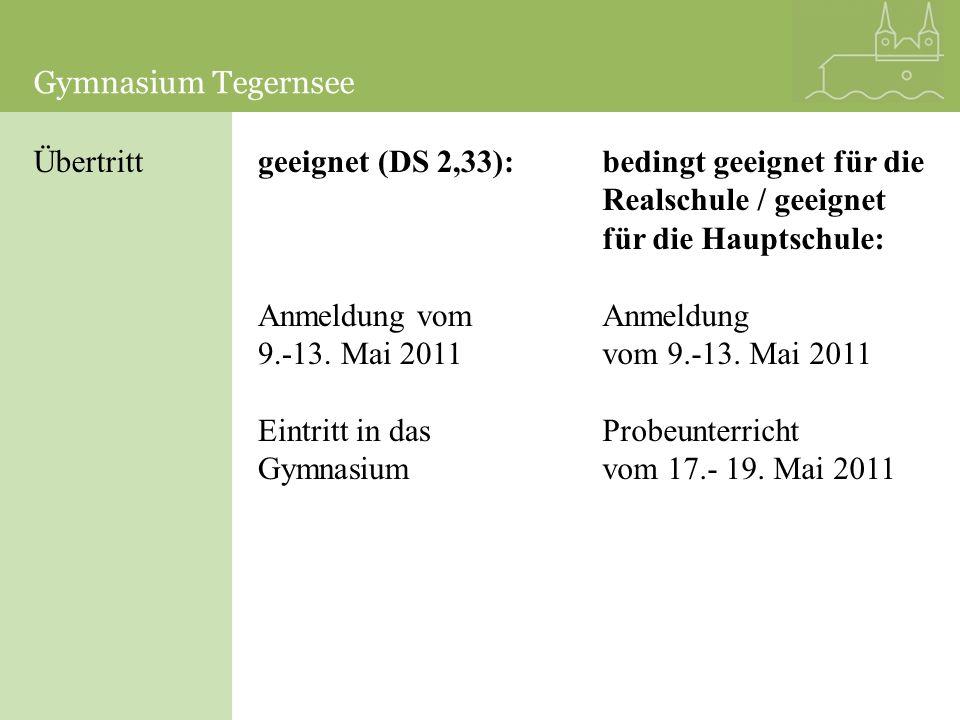 Gymnasium Tegernsee Übertritt. geeignet (DS 2,33): Anmeldung vom. 9.-13. Mai 2011. Eintritt in das Gymnasium.