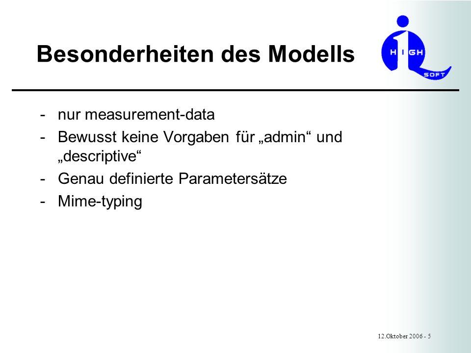 Besonderheiten des Modells