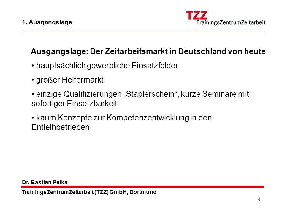 Ausgangslage: Der Zeitarbeitsmarkt in Deutschland von heute