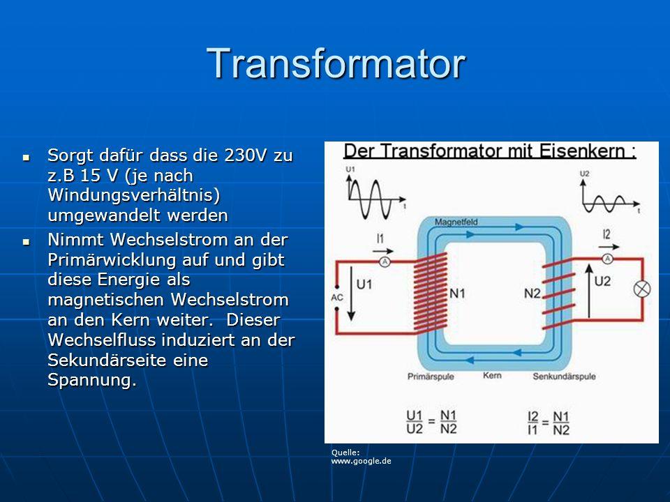 Transformator Sorgt dafür dass die 230V zu z.B 15 V (je nach Windungsverhältnis) umgewandelt werden.