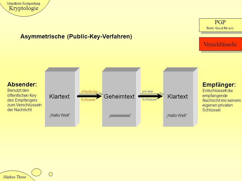 Asymmetrische (Public-Key-Verfahren) Verschlüsseln