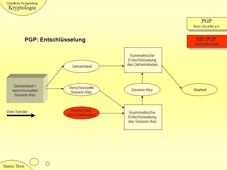 Kryptologie PGP Mit PGP PGP: Entschlüsselung verschlüsseln