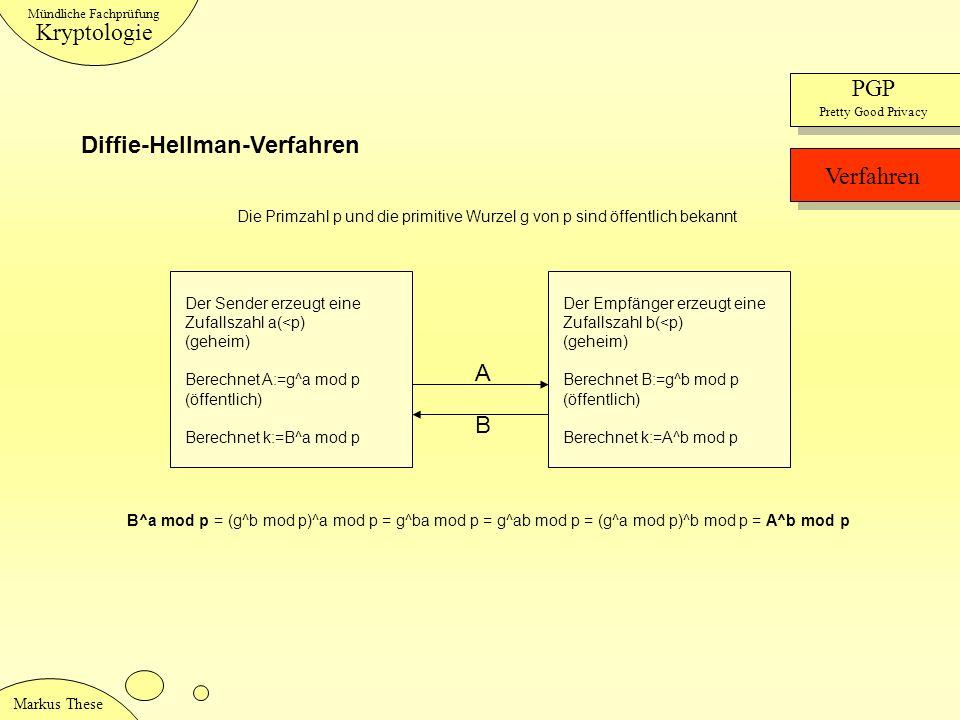 Diffie-Hellman-Verfahren Verfahren