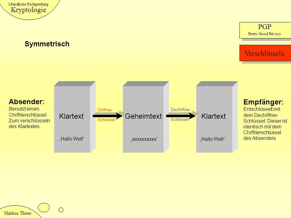 Kryptologie PGP Symmetrisch Verschlüsseln Klartext Geheimtext Klartext