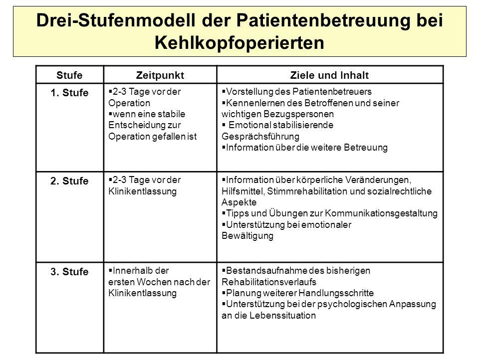 Drei-Stufenmodell der Patientenbetreuung bei Kehlkopfoperierten
