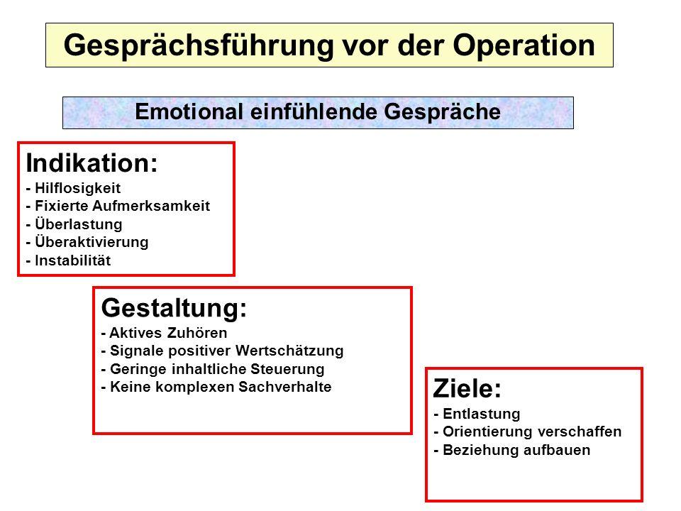 Gesprächsführung vor der Operation Emotional einfühlende Gespräche