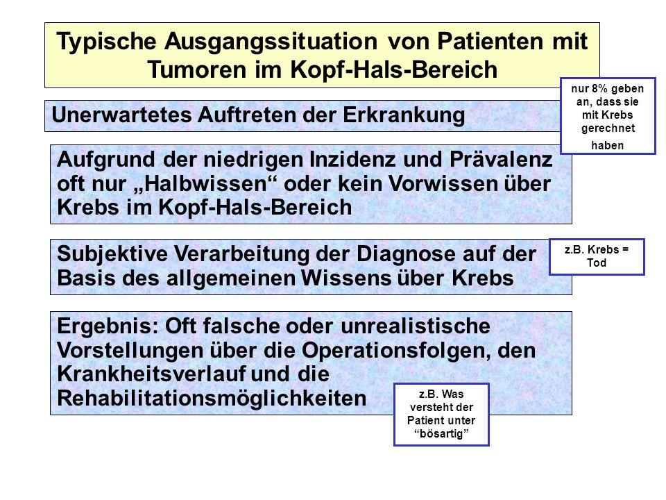 Typische Ausgangssituation von Patienten mit Tumoren im Kopf-Hals-Bereich