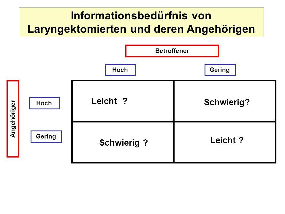 Informationsbedürfnis von Laryngektomierten und deren Angehörigen