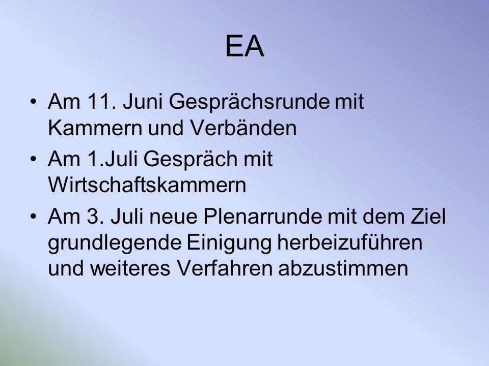 EA Am 11. Juni Gesprächsrunde mit Kammern und Verbänden
