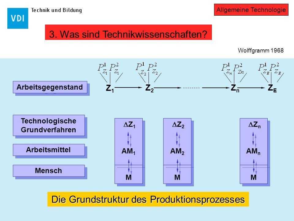 Technologische Grundverfahren