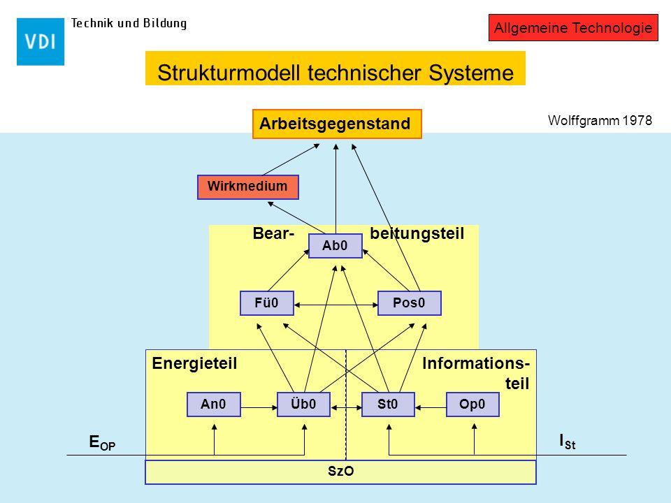 Strukturmodell technischer Systeme