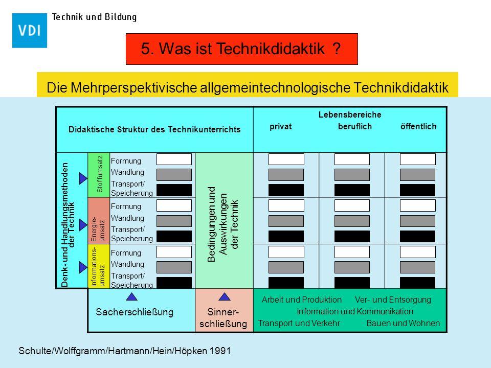 Die Mehrperspektivische allgemeintechnologische Technikdidaktik