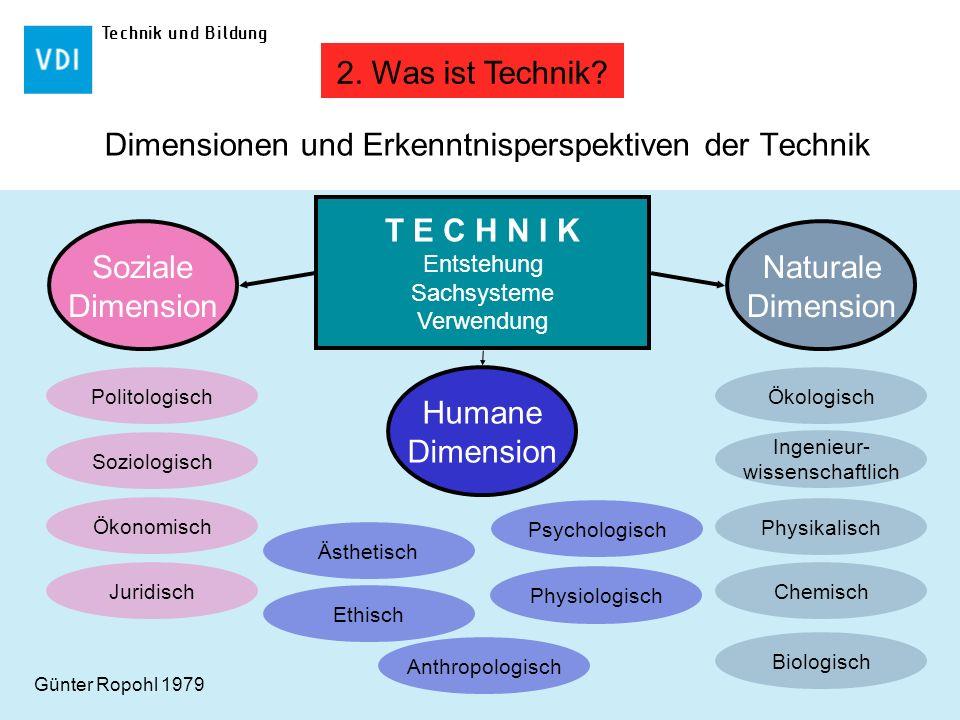 Dimensionen und Erkenntnisperspektiven der Technik