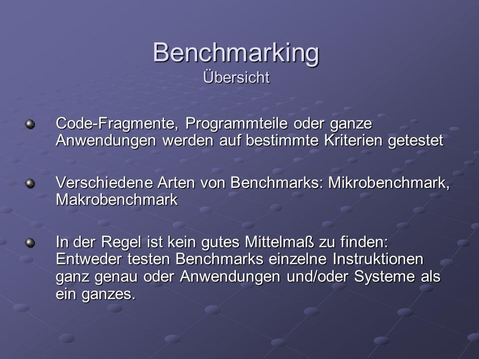 Benchmarking Übersicht