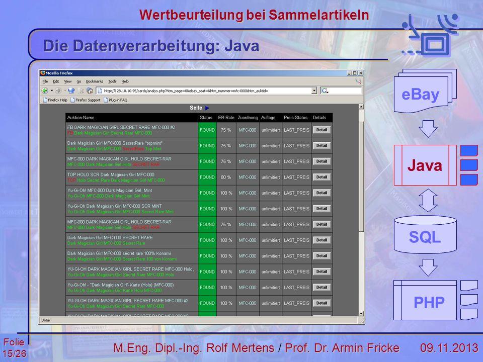Die Datenverarbeitung: Java
