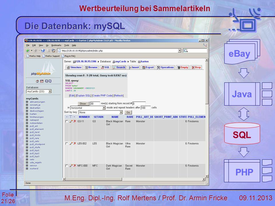 Ende Die Datenbank: mySQL eBay Java SQL PHP