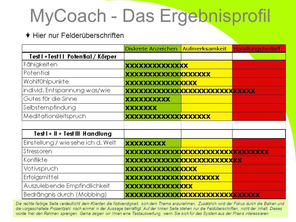 MyCoach - Das Ergebnisprofil