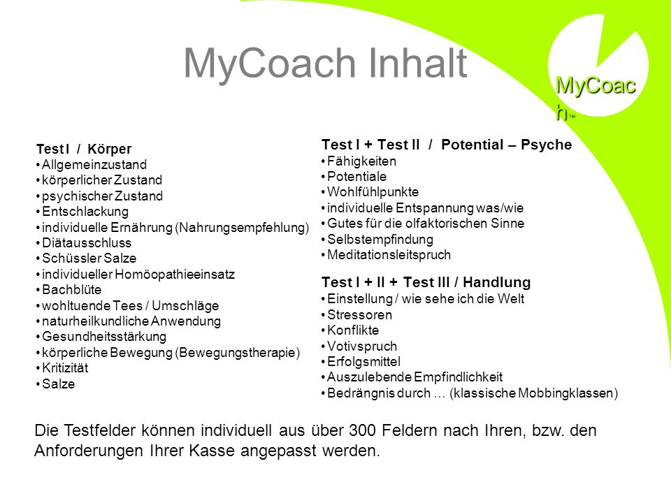 MyCoach Inhalt MyCoach