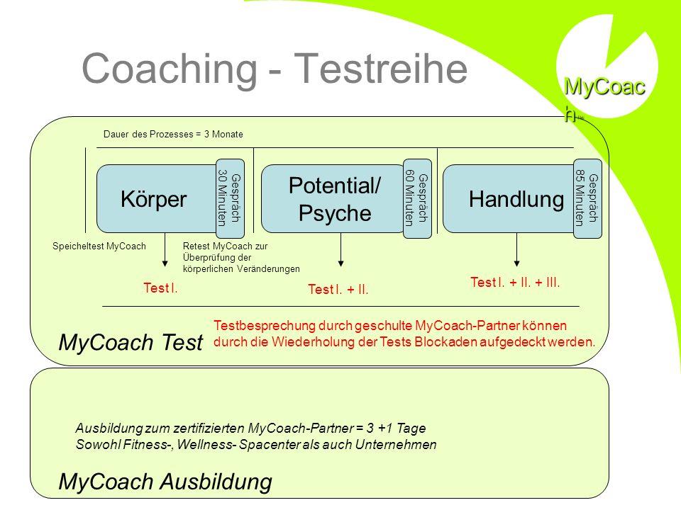 Coaching - Testreihe MyCoach Potential/ Psyche Handlung Körper