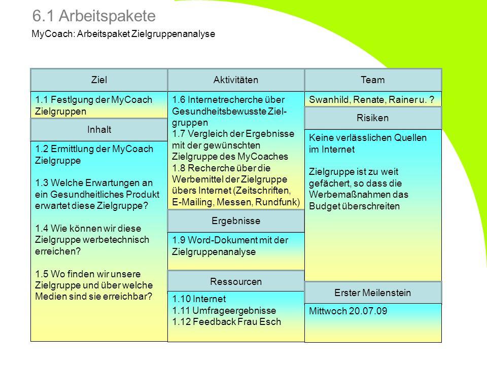 6.1 Arbeitspakete MyCoach: Arbeitspaket Zielgruppenanalyse Ziel