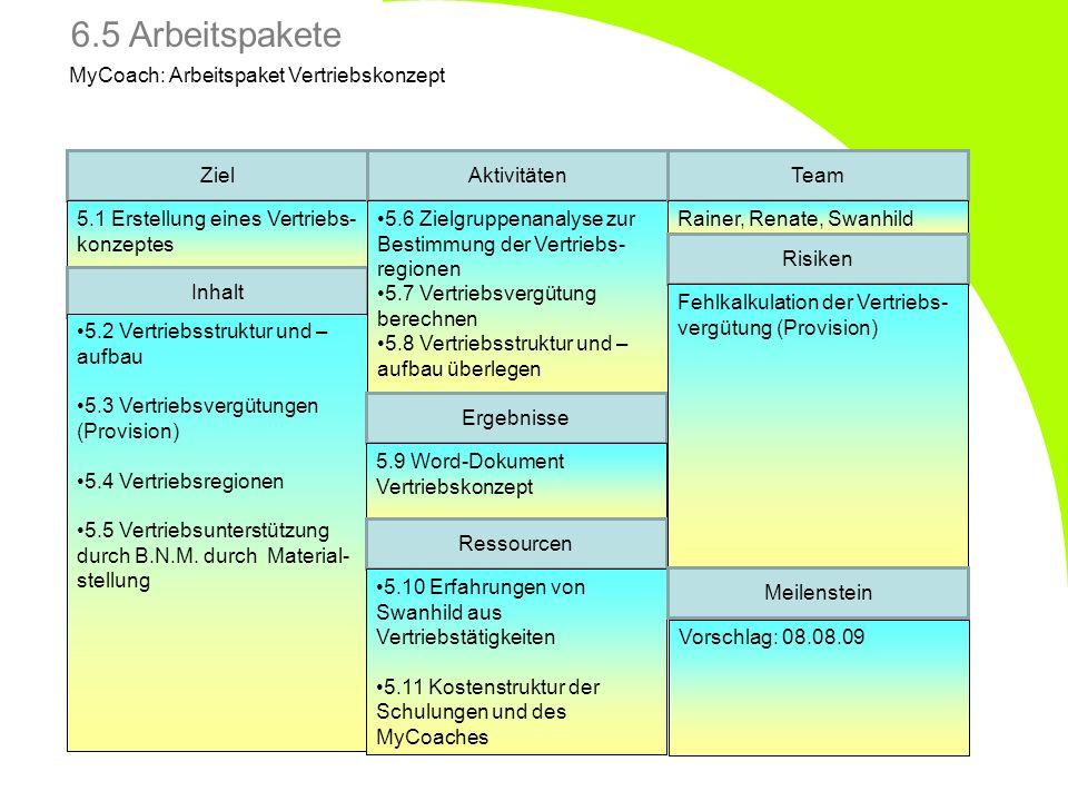 6.5 Arbeitspakete MyCoach: Arbeitspaket Vertriebskonzept Ziel