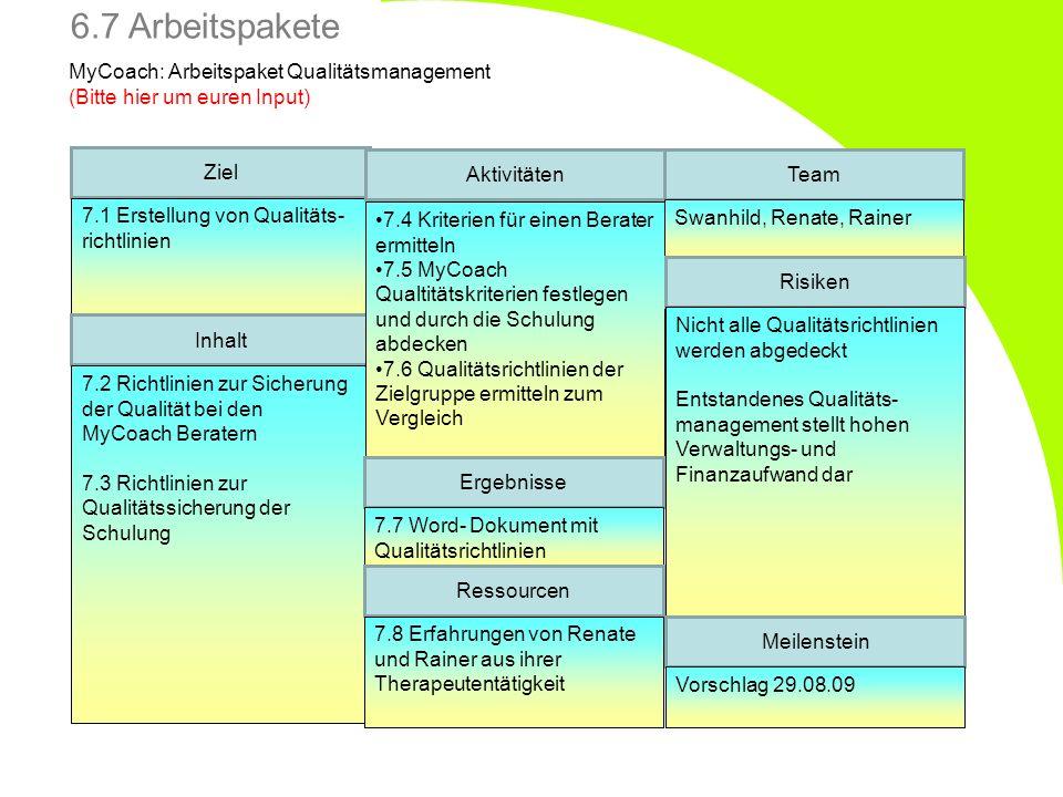 6.7 Arbeitspakete MyCoach: Arbeitspaket Qualitätsmanagement