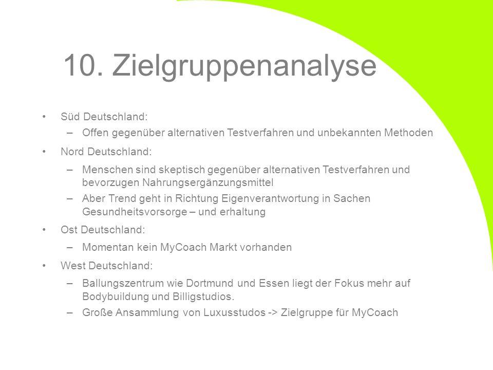 10. Zielgruppenanalyse Süd Deutschland: